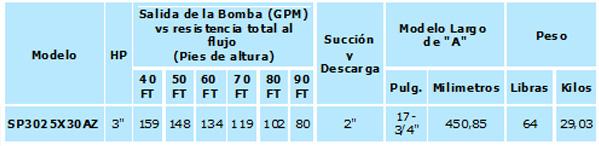 super2-monofasica-1