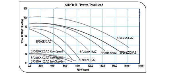 super2-monofasica-2